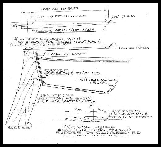 Sae boat plan: Sailboat tiller plans