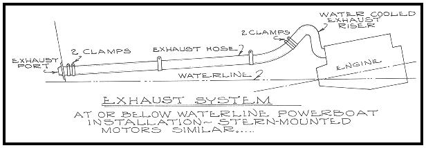 Boat Hardware Engine Exhaust System Diagram